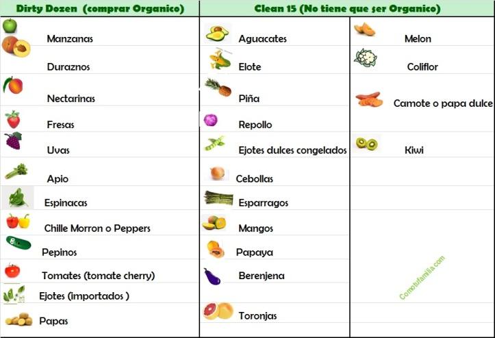 organiclist